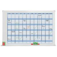 Nobo Performance Monthly Planning Board